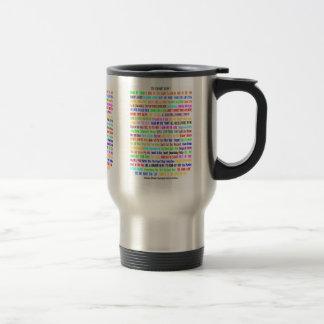 You idiom!, You idiom!, You idiom! Travel Mug