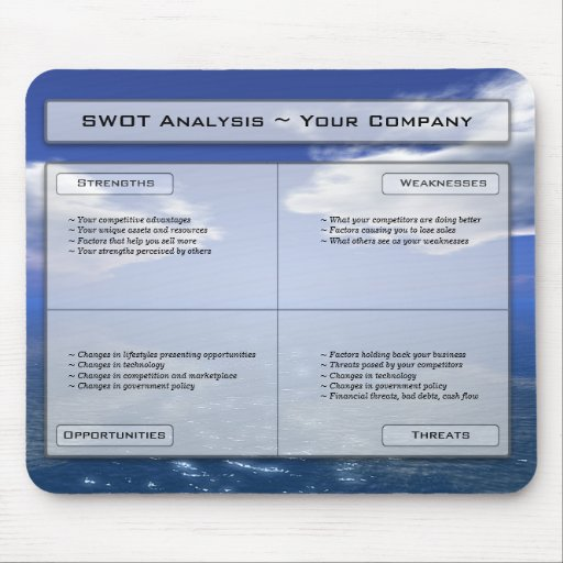 Your Business SWOT on a Mousepad.