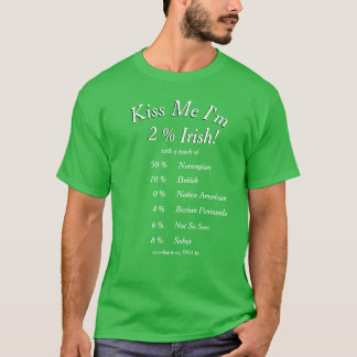 Your Customized DNA Tested Kiss Me I'm Irish! T-Shirt
