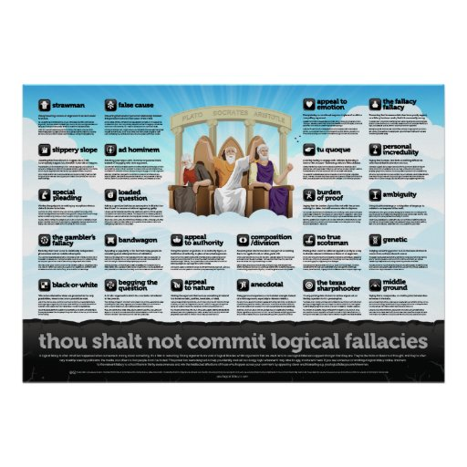 Your Logical Fallacy Is... Posters