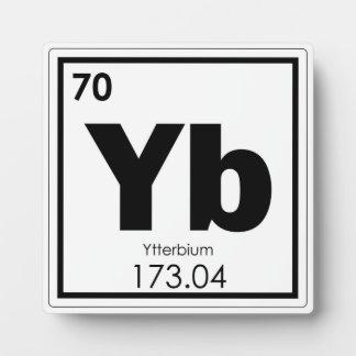 Ytterbium chemical element symbol chemistry formul plaque