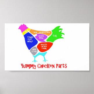 Yummy Chicken Parts Print