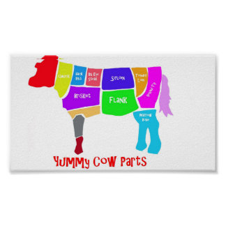 Yummy Cow Parts Poster