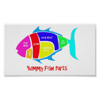 Yummy Fish Parts Posters