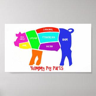 Yummy Pig Parts Print