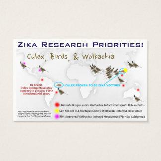 Zika Research Priorities Biz Cards by RoseWrites