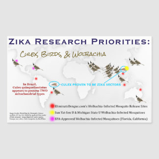 Zika Research Priorities Sticker by RoseWrites