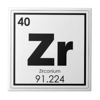 Zirconium chemical element symbol chemistry formul ceramic tile