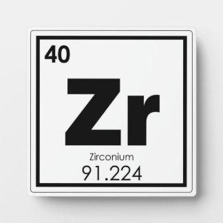 Zirconium chemical element symbol chemistry formul plaque
