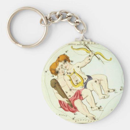 Zodiac Sign: Gemini Keychain