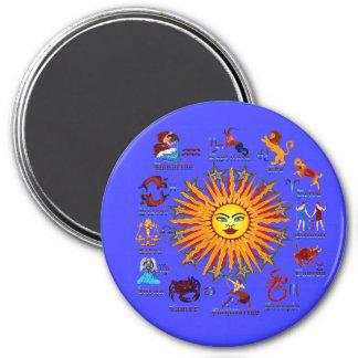 Zodiac-Signs-All-V-1 Magnet