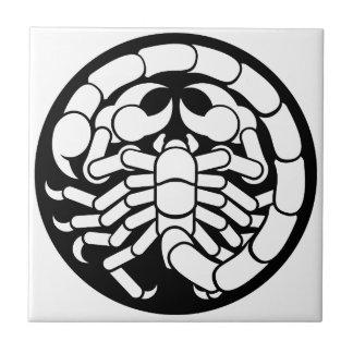 Zodiac Signs Scorpio Scorpion Icon Tile