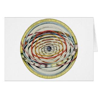 Zodiac Solar System Card