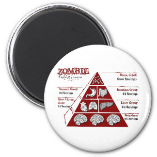 Zombie Food Pyramid 6 Cm Round Magnet