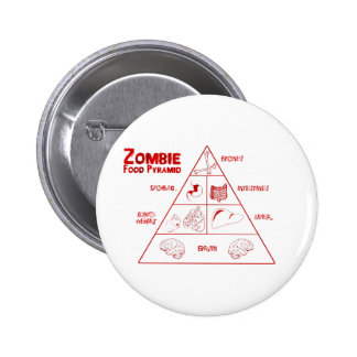 Zombie food pyramid button