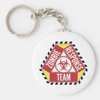Zombie Response Team Key Ring