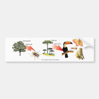 zone of the tropical bush didactic project bumper stickers